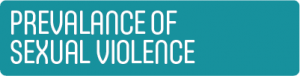PREA-Prevalance-of-Sexual-Violence